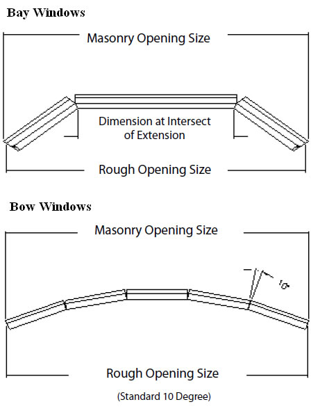 Bay window sizes and details pictures to pin on pinterest for Window length and width