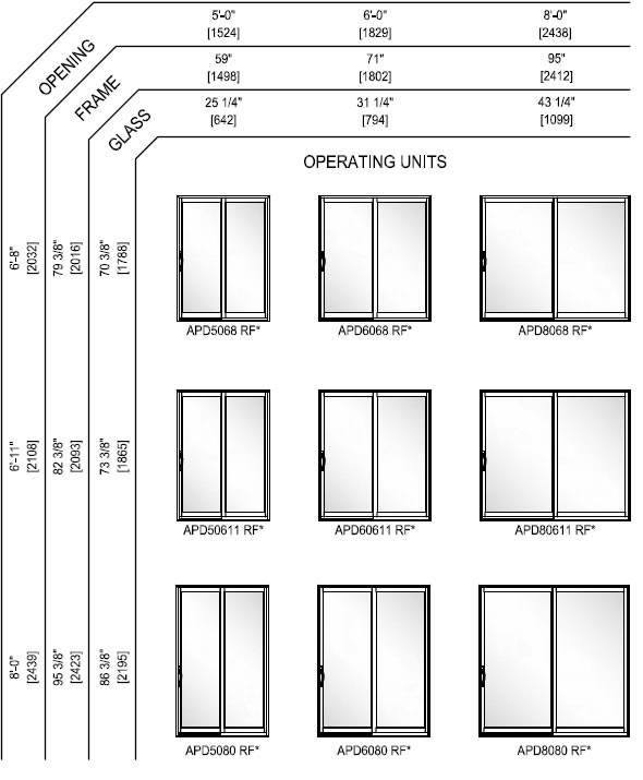 Door shapes having doors included in a window package for Window shapes and sizes