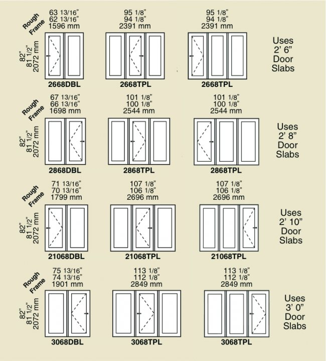 Windows door sizes shapes golden windows for Door dimensions